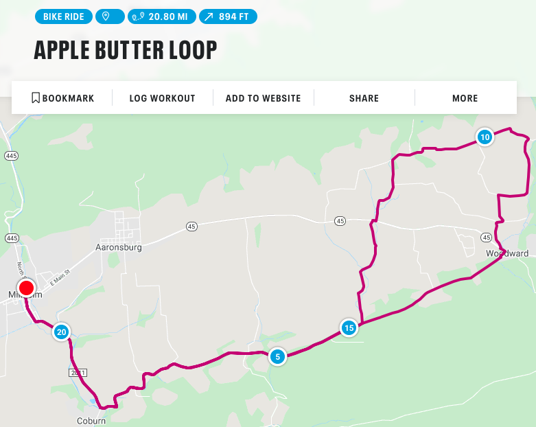 Apple Butter Loop Route
